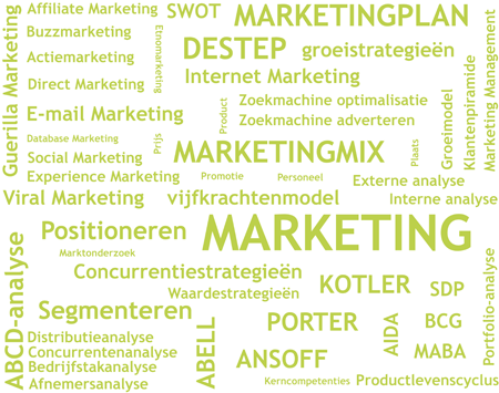 Intemarketing tag cloud